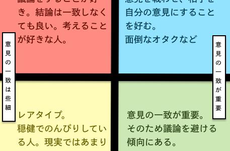 【お悩み相談第25回】共通点と相違点